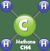 Méthane CH4